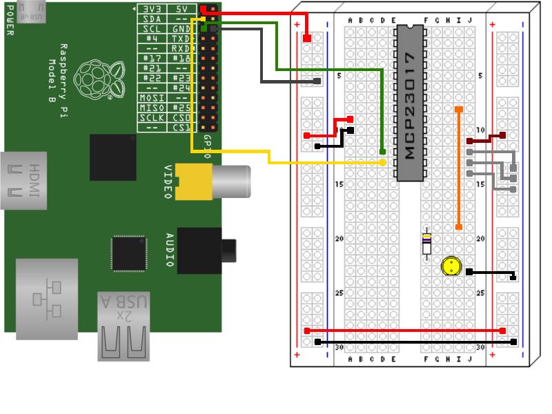 MCP23017 câblé, avec une LED sur le GPIO0